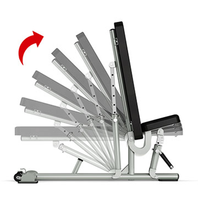 Spirit Fitness ST800FI Multi-Angle Bench showing all positions.