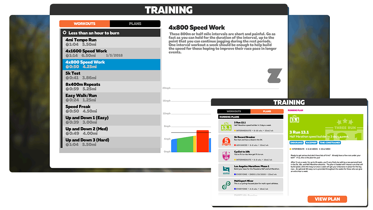 Graphic showing layout of Zwift training plans.